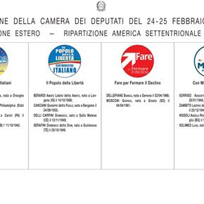 Italian elections 2013: Italian citizens in America will select one senator and two representatives to Chamber of Deputies