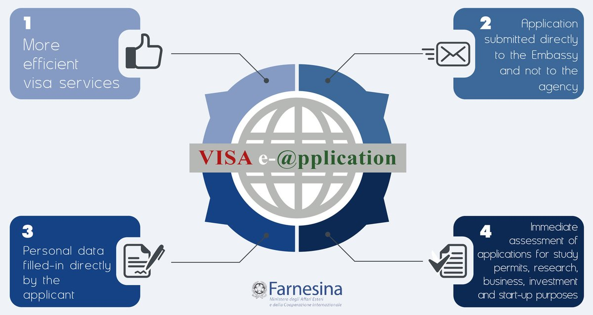 italy-visa-process